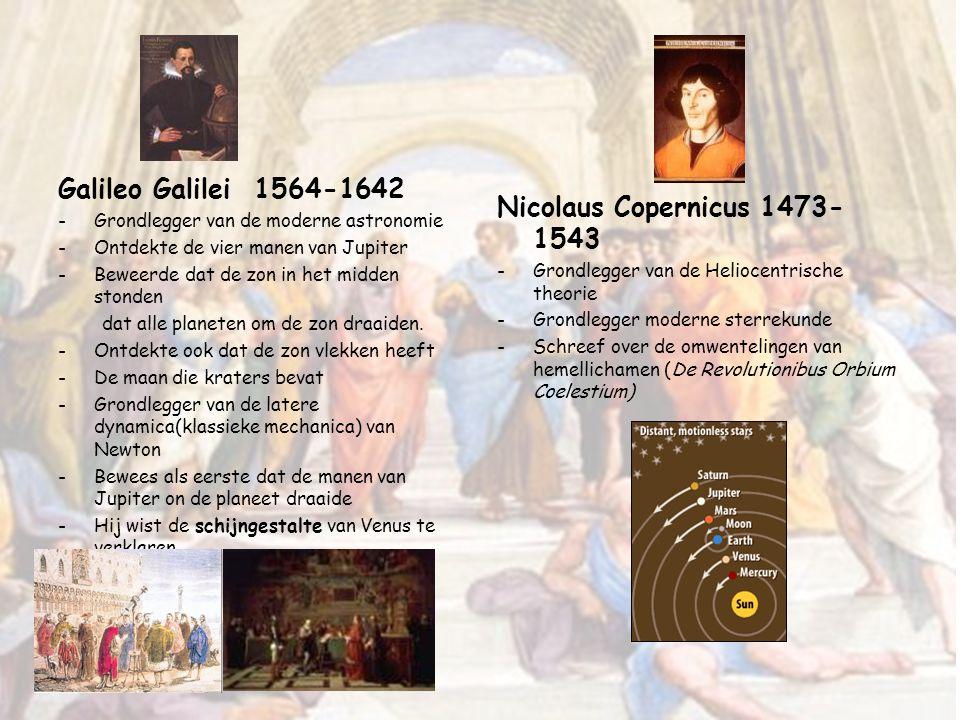 Galileo Galilei 1564-1642 Nicolaus Copernicus 1473-1543