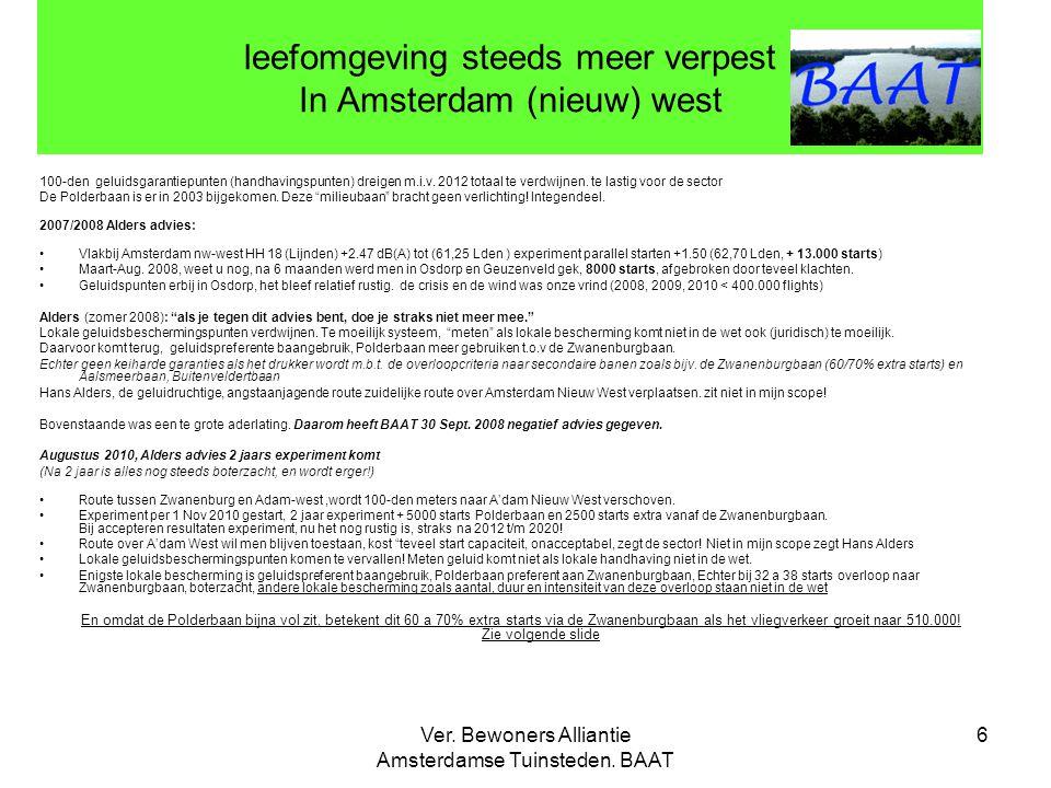 leefomgeving steeds meer verpest In Amsterdam (nieuw) west