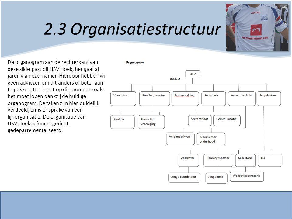 2.3 Organisatiestructuur
