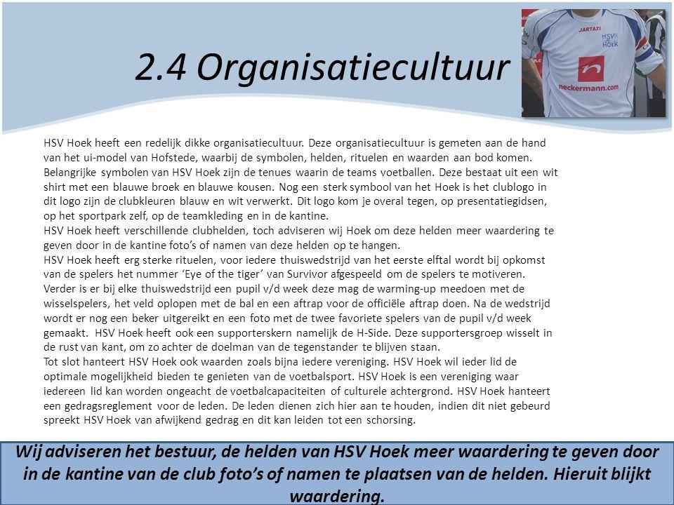 2.4 Organisatiecultuur