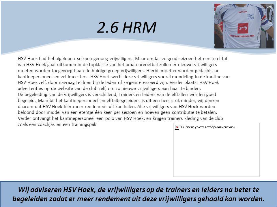 2.6 HRM