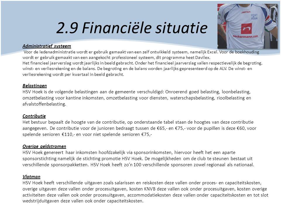 2.9 Financiële situatie