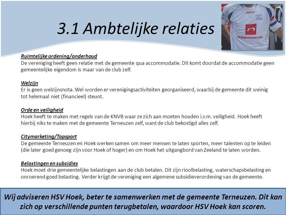 3.1 Ambtelijke relaties Ruimtelijke ordening/onderhoud.