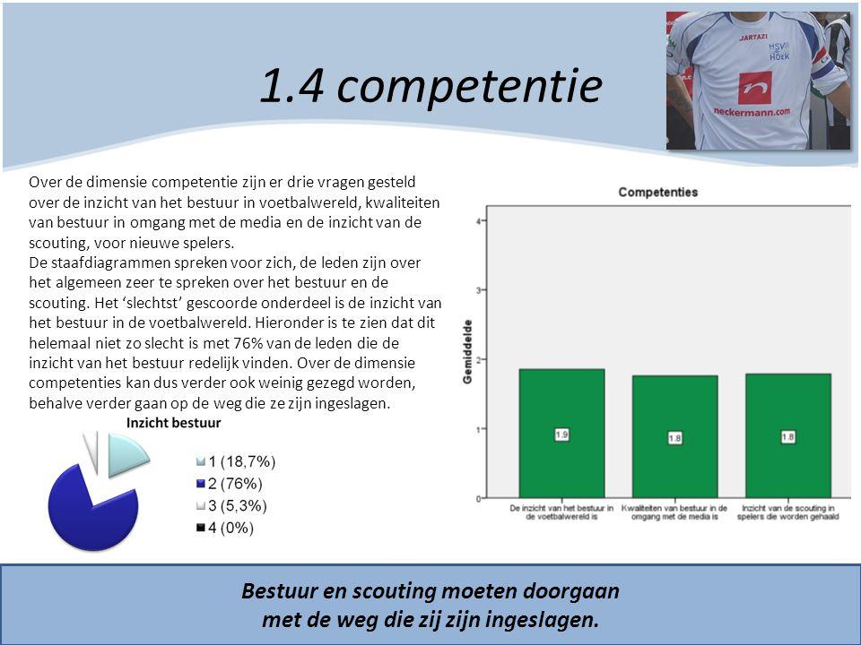 1.4 competentie Bestuur en scouting moeten doorgaan