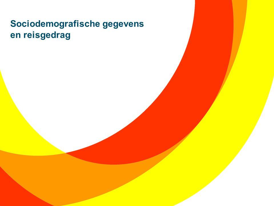 Sociodemografische gegevens en reisgedrag