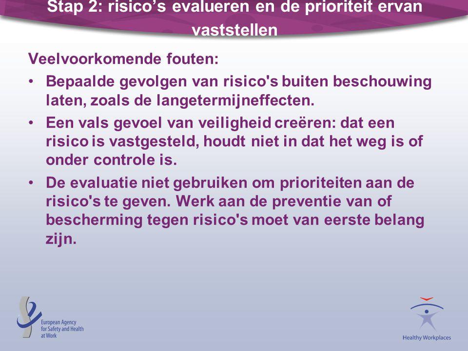 Stap 2: risico's evalueren en de prioriteit ervan vaststellen