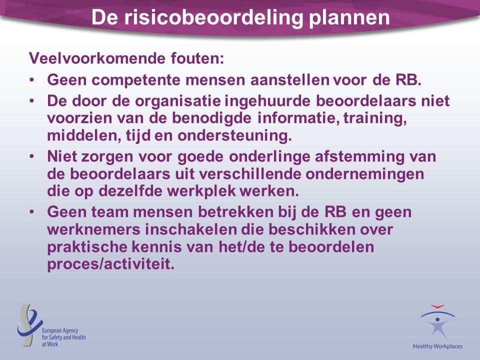De risicobeoordeling plannen