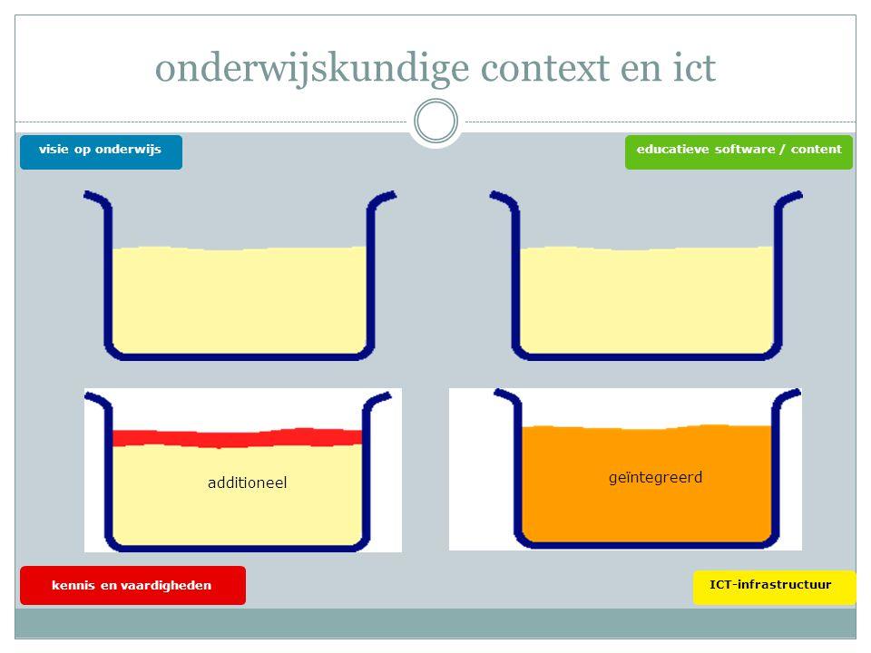 onderwijskundige context en ict