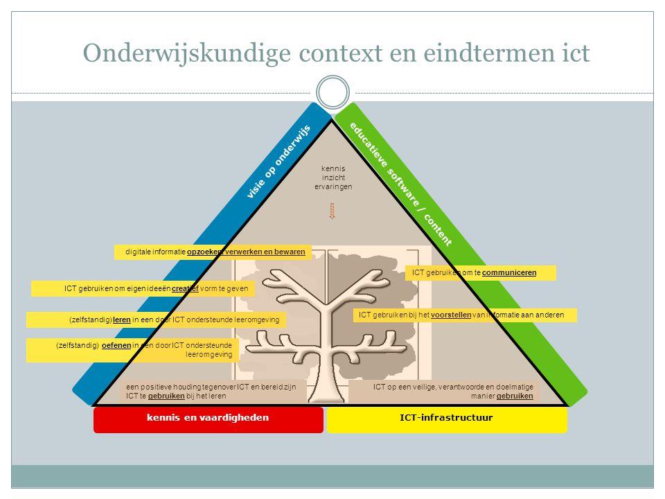 educatieve software / content kennis en vaardigheden