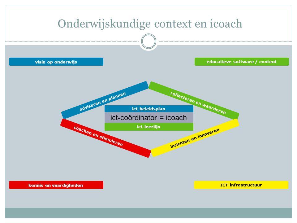 Onderwijskundige context en icoach
