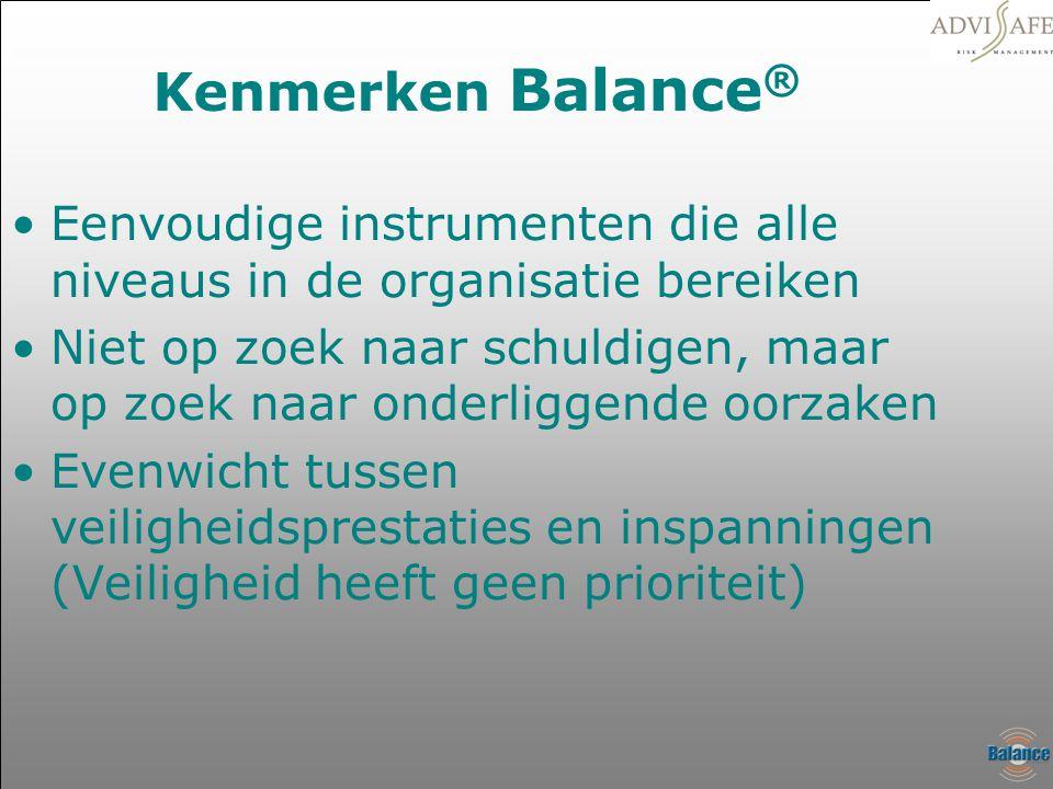 Kenmerken Balance® Eenvoudige instrumenten die alle niveaus in de organisatie bereiken.