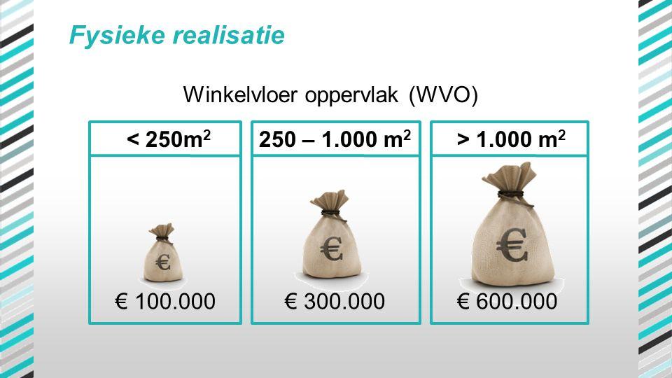 Fysieke realisatie Winkelvloer oppervlak (WVO) < 250m2