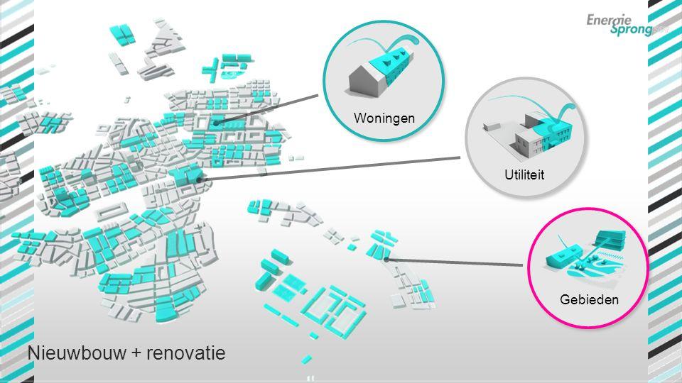 Woningen Utiliteit Gebieden Nieuwbouw + renovatie