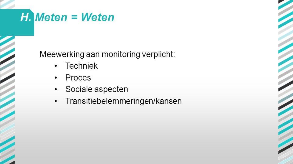 H. Meten = Weten Meewerking aan monitoring verplicht: Techniek Proces