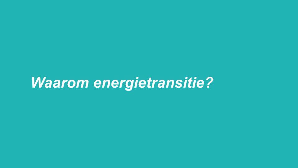 Waarom energietransitie