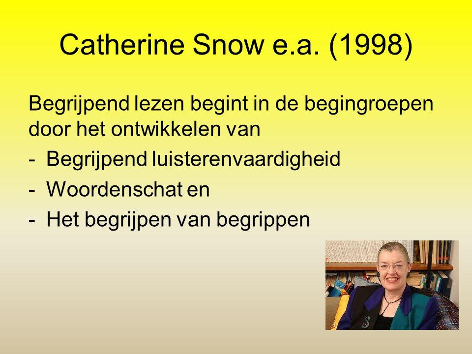 Catherine Snow e.a. (1998) Begrijpend lezen begint in de begingroepen door het ontwikkelen van. Begrijpend luisterenvaardigheid.