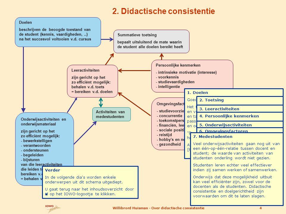 2. Didactische consistentie