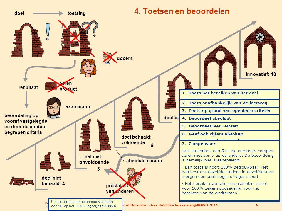 Willibrord Huisman - Over didactische consistentie