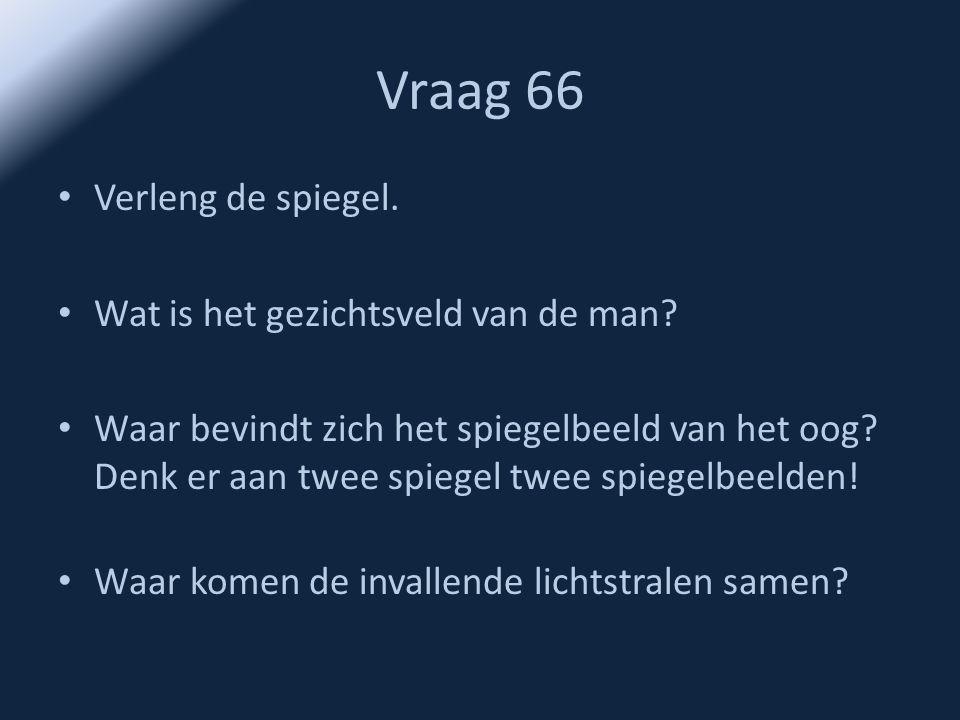 Vraag 66 Verleng de spiegel. Wat is het gezichtsveld van de man