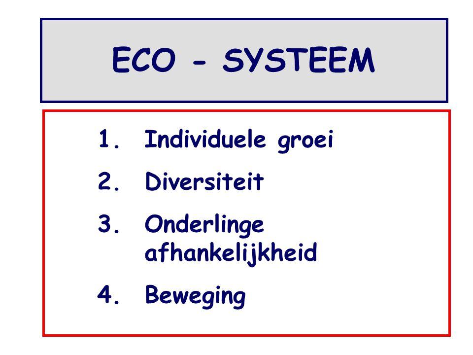 ECO - SYSTEEM Individuele groei Diversiteit Onderlinge afhankelijkheid