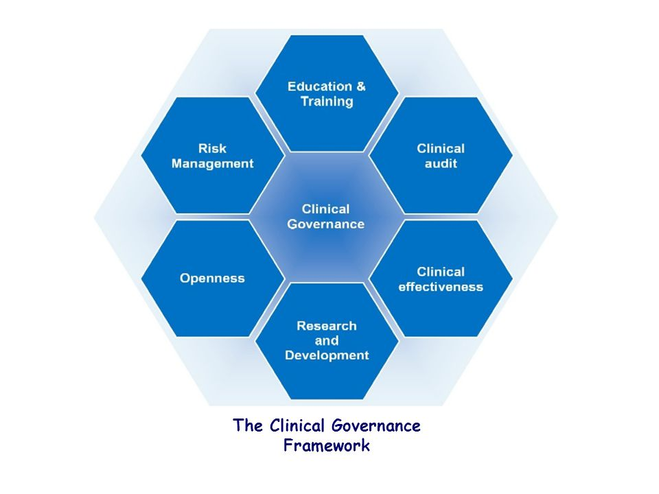 The Clinical Governance Framework