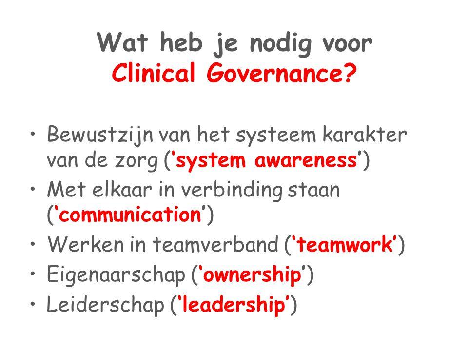 Wat heb je nodig voor Clinical Governance