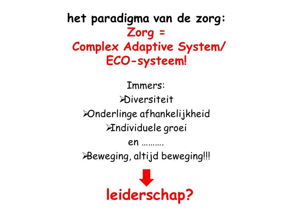 het paradigma van de zorg: Zorg = Complex Adaptive System/ ECO-systeem!