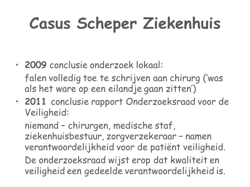 Casus Scheper Ziekenhuis