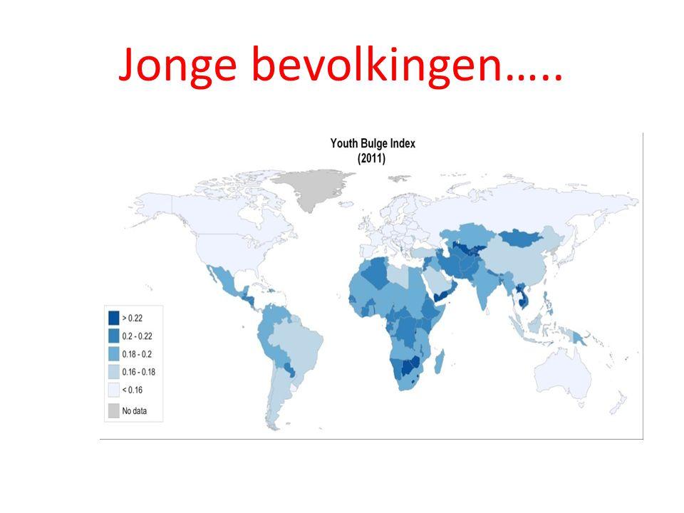 Jonge bevolkingen…..