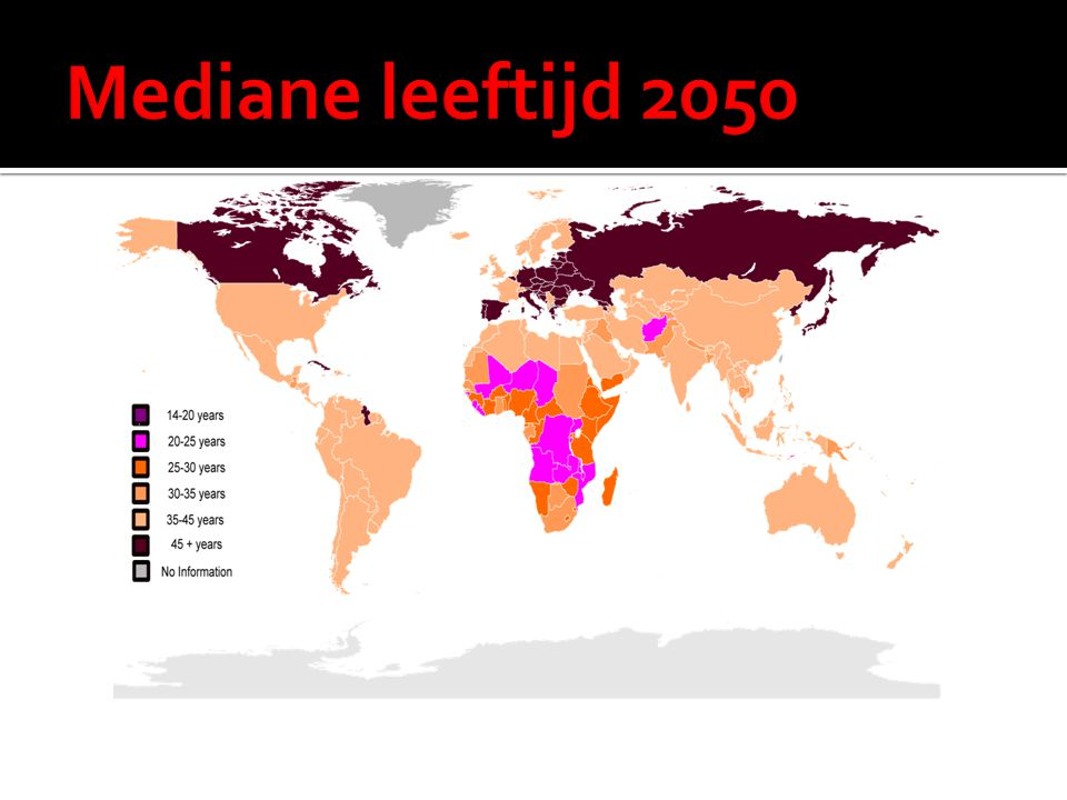 Mediane leeftijd 2050