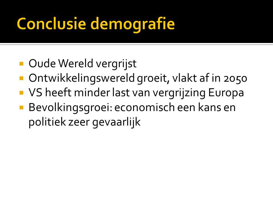 Conclusie demografie Oude Wereld vergrijst