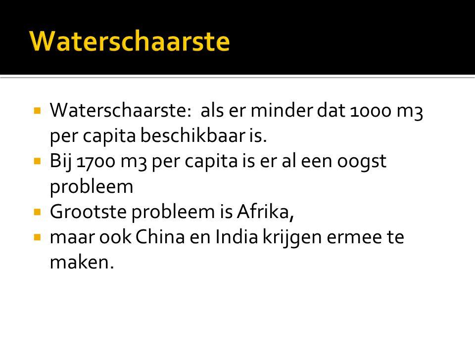 Waterschaarste Waterschaarste: als er minder dat 1000 m3 per capita beschikbaar is. Bij 1700 m3 per capita is er al een oogst probleem.