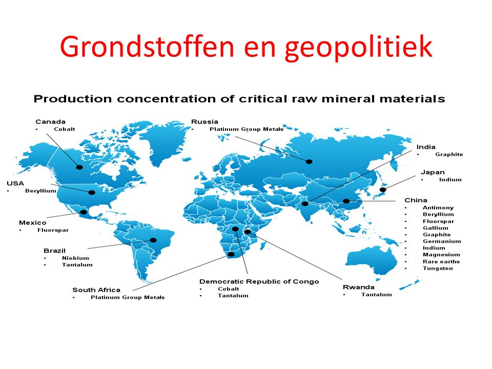 Grondstoffen en geopolitiek