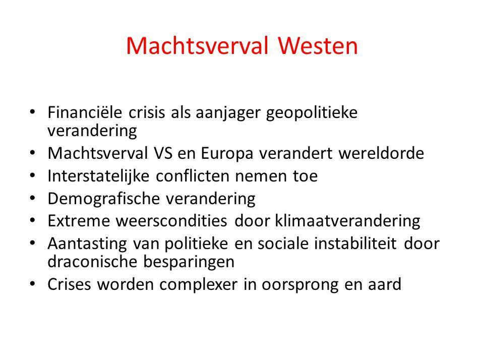 Machtsverval Westen Financiële crisis als aanjager geopolitieke verandering. Machtsverval VS en Europa verandert wereldorde.