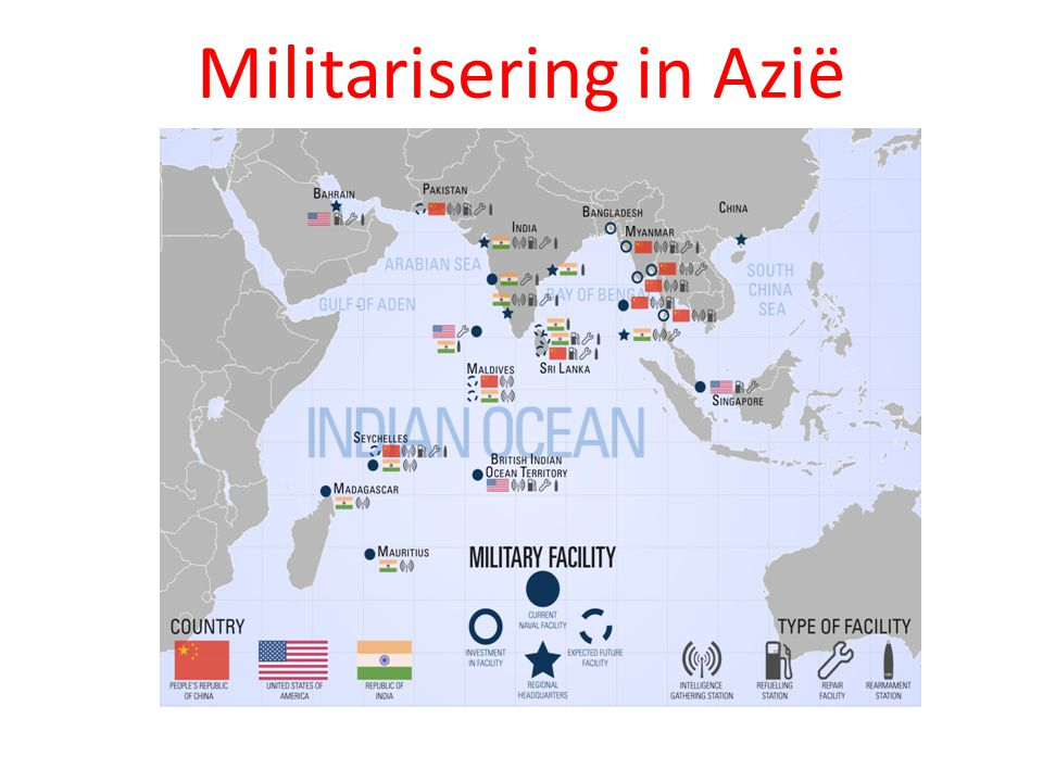 Militarisering in Azië