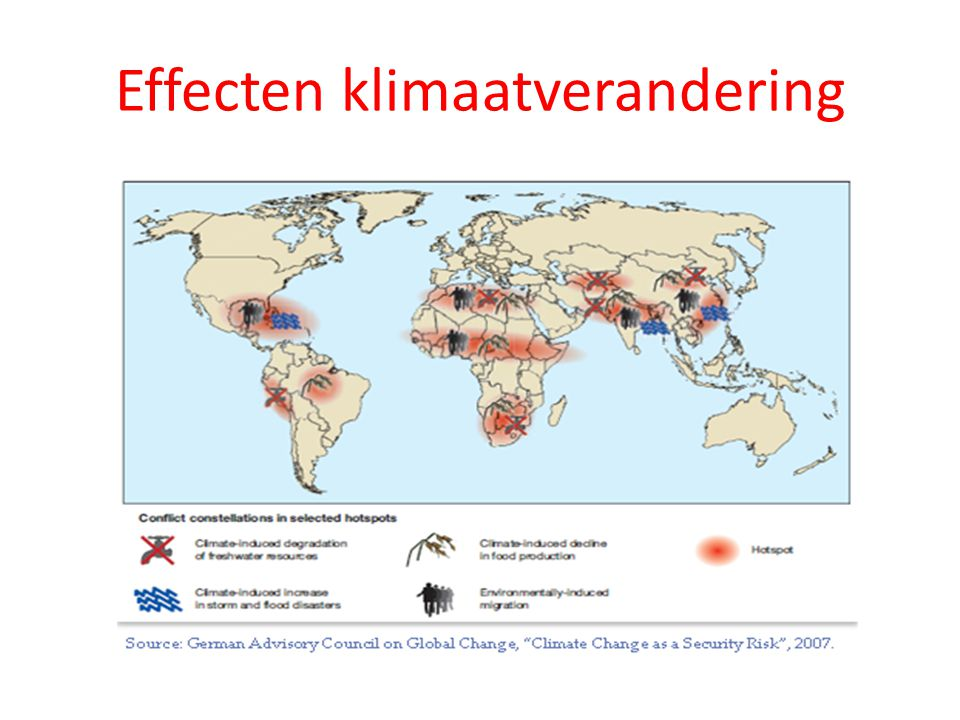 Effecten klimaatverandering