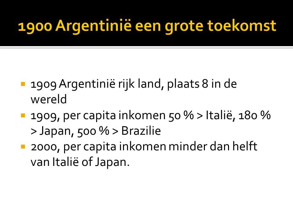 1900 Argentinië een grote toekomst