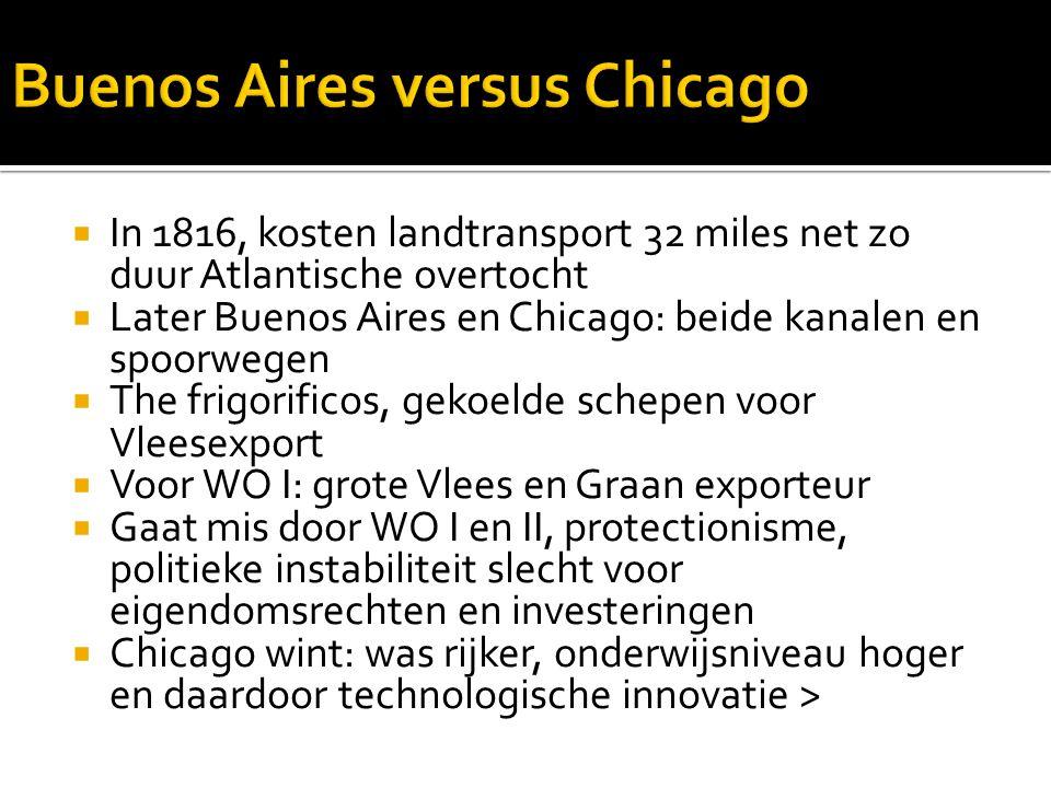 Buenos Aires versus Chicago
