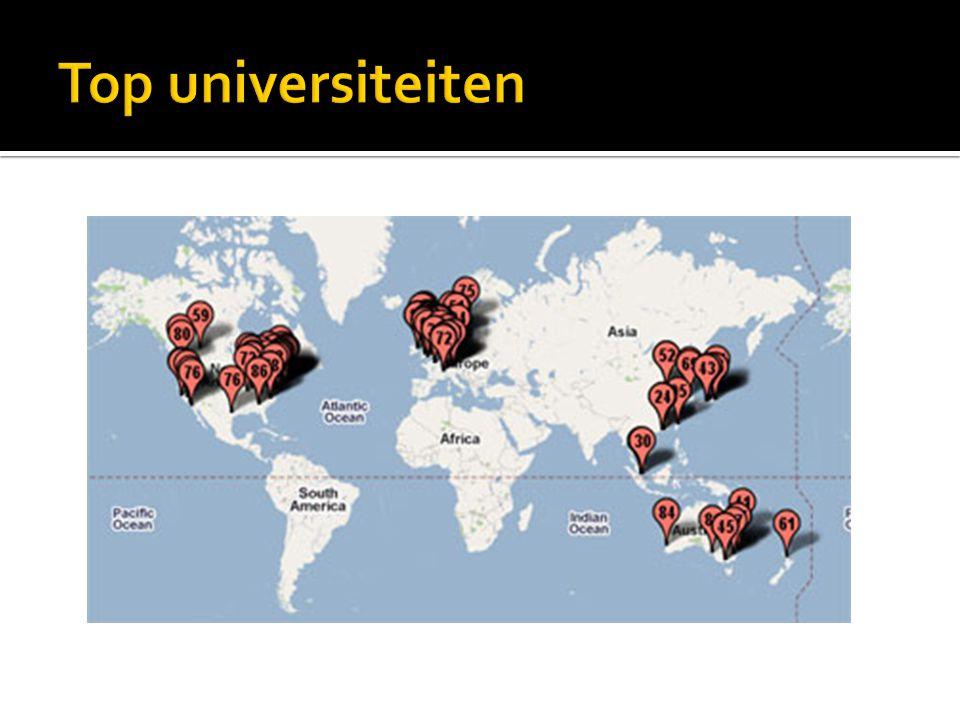 Top universiteiten