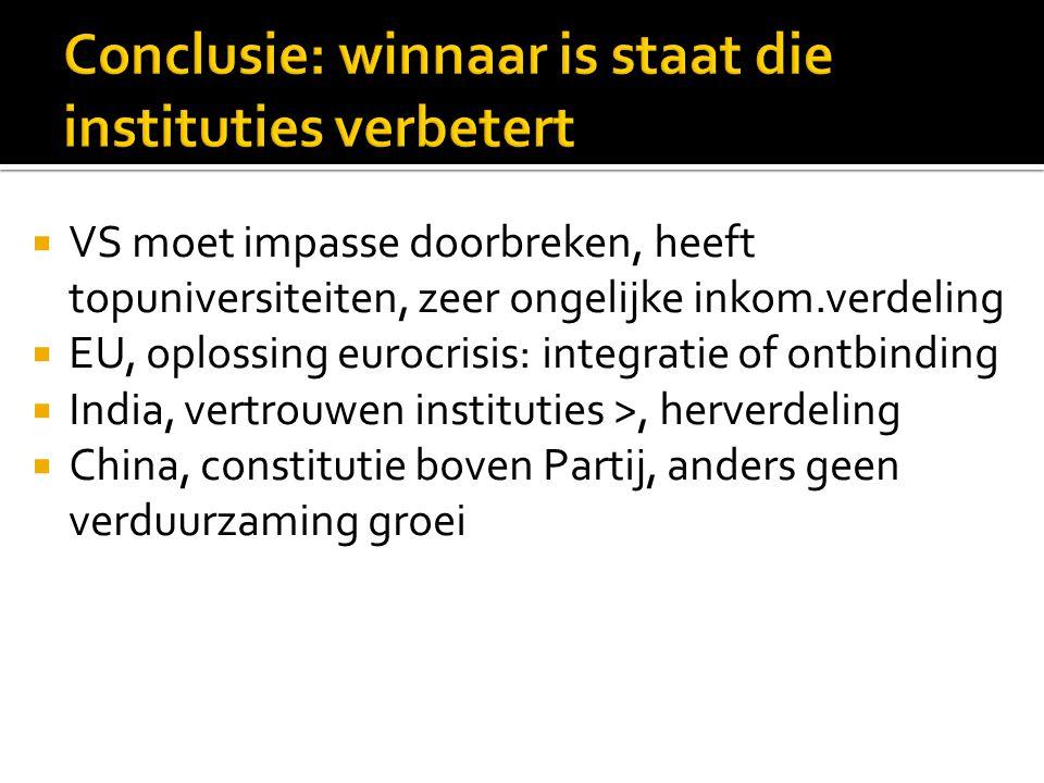 Conclusie: winnaar is staat die instituties verbetert