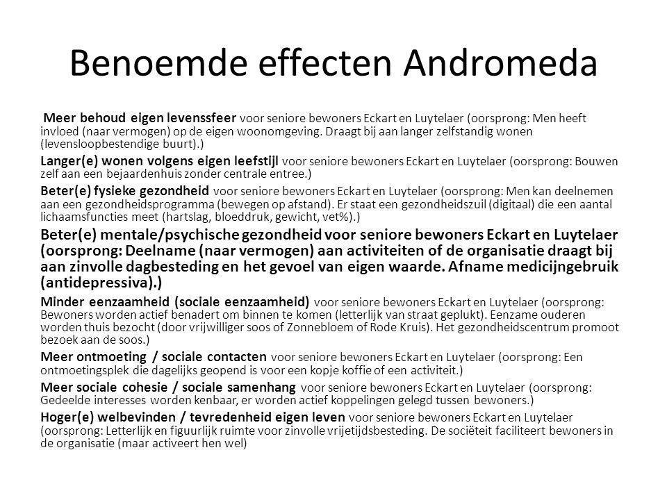 Benoemde effecten Andromeda