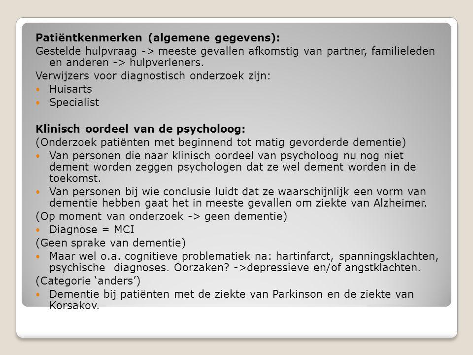 Patiëntkenmerken (algemene gegevens):