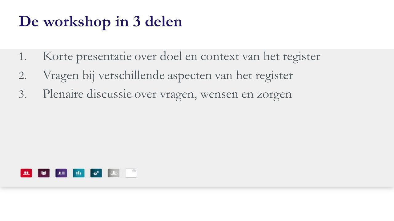De workshop in 3 delen Korte presentatie over doel en context van het register. Vragen bij verschillende aspecten van het register.