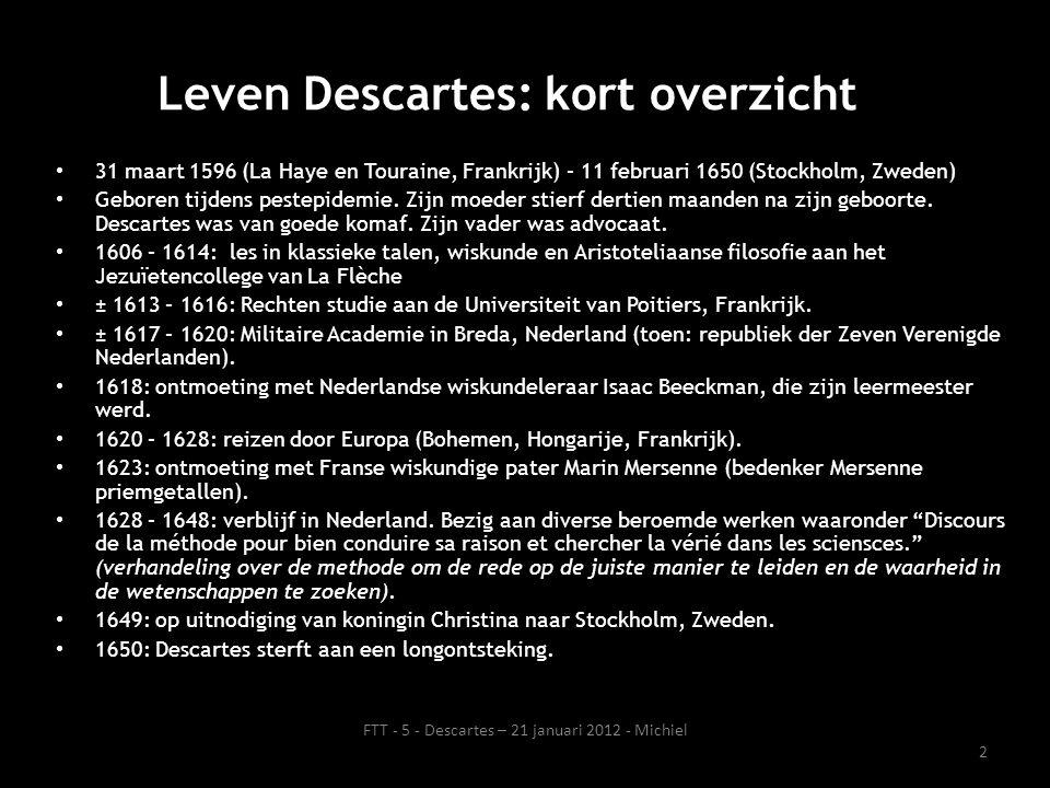 Leven Descartes: kort overzicht
