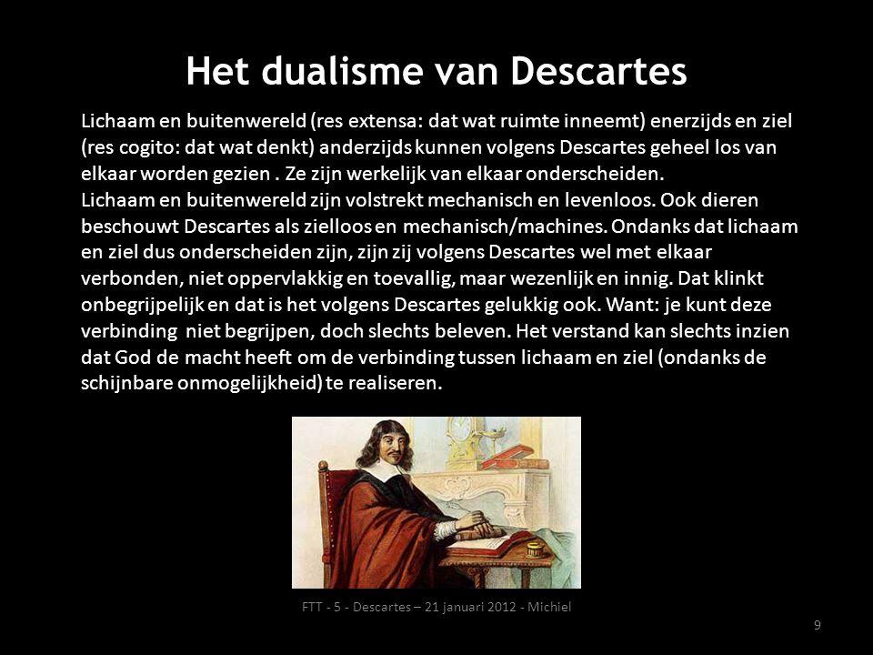 Het dualisme van Descartes