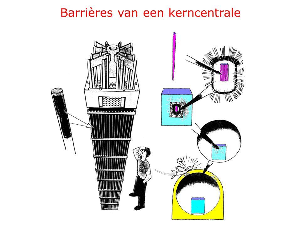Barrières van een kerncentrale