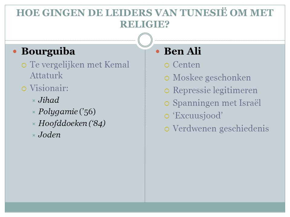 HOE GINGEN DE LEIDERS VAN TUNESIË OM MET RELIGIE