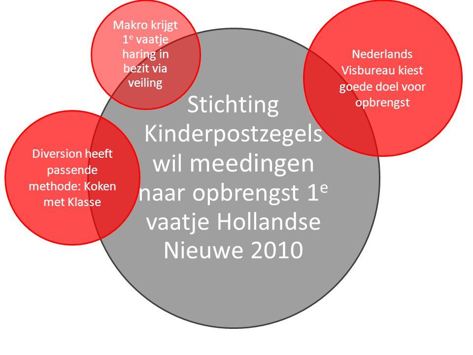 Stichting Kinderpostzegels wil meedingen naar opbrengst 1e vaatje Hollandse Nieuwe 2010