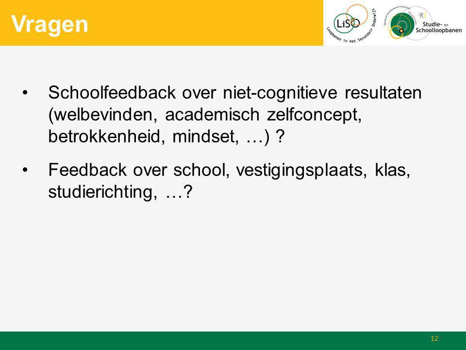 Vragen Schoolfeedback over niet-cognitieve resultaten (welbevinden, academisch zelfconcept, betrokkenheid, mindset, …)