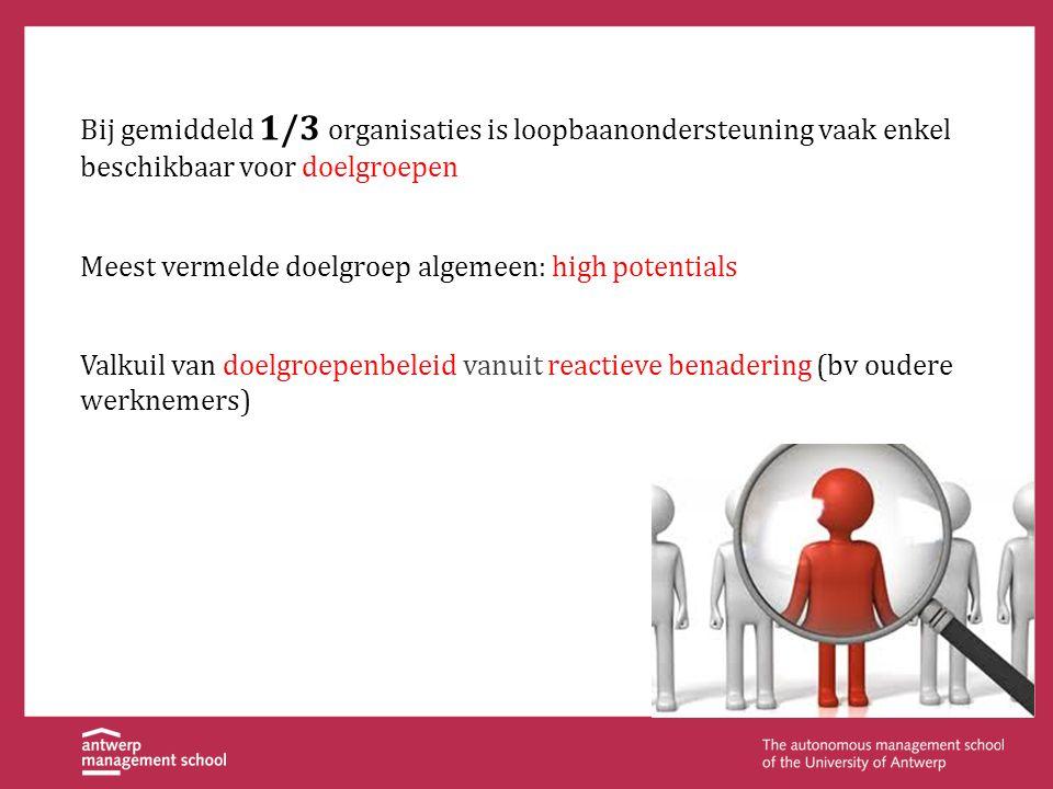 Bij gemiddeld 1/3 organisaties is loopbaanondersteuning vaak enkel beschikbaar voor doelgroepen Meest vermelde doelgroep algemeen: high potentials Valkuil van doelgroepenbeleid vanuit reactieve benadering (bv oudere werknemers)
